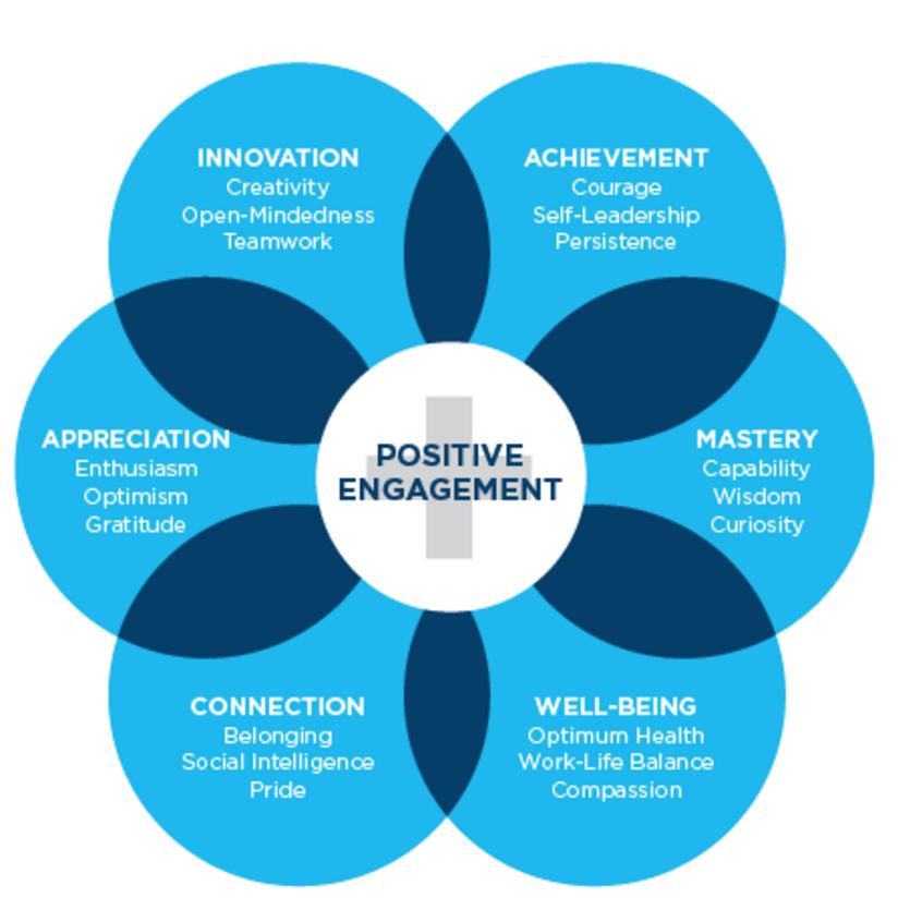 Positive Engagement